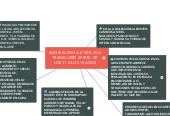Mind map: ADOLESCENCIA: ETAPA QUE TRANSCURRE APROX. DE LOS 11 A LOS 19 ANOS