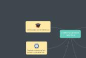Mind map: COMUNIDADES DE PRACTICA