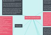 Mind map: Extracción de Información