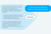 Mind map: CONTEXTO DA PRÁTICA (SEDUC/CRE/NTE/ESCOLA)