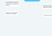 Mind map: COMUNICACION VERBAL