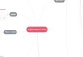 Mind map: Mijn interesse: Haken