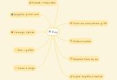 Mind map: Rap