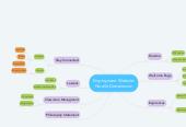 Mind map: Employment Website: Noelle Domalewicz