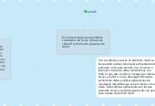 Mind map: la VoIP