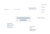 Mind map: LE ORGANIZZAZIONI CRIMINALI