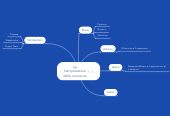 Mind map: La manipolazione delle coscienze