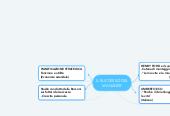 Mind map: IL SUCCESSO DEL MANAGER