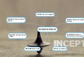Mind map: SOGNO & REALTA'