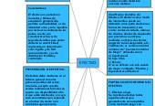 Mind map: EFECTIVO