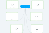 Mind map: SIMPLE MACHINES MAKE OUR LIVES EASIER