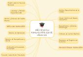 Mind map: MAESTRIA EN ADMINISTRACIÓN DE NEGOCIOS