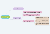 Mind map: روابط انساني