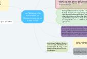 Mind map: Las Variables y los Parámetros del Mantenimiento en las obras civiles