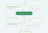 Mind map: Traveling With Your Troop