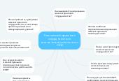 Mind map: Роль межсекторального сотрудничества в экологической деятельности ООН
