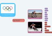 Mind map: Los Juegos Olímpicos