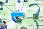 Mind map: Una visión del modelo  TPACK