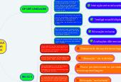 Mind map: TECNOLOGIAS DIGITAIS NA EDUCAÇÃO