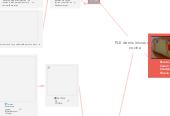Mind map: PLE de mis inicios en la cocina