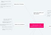 Mind map: Gestionnaire des RESSOURCES Humaines