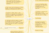 Mind map: Unidad 6