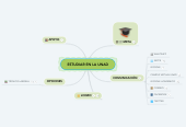 Mind map: ESTUDIAR EN LA UNAD