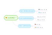 Mind map: AJEDREZ