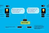 Mind map: TICS & TACS