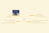 Mind map: Clasificaciones de la computadora