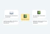 Mind map: LOS TIC Y LOS TAC EN EDUCACION SUPERIOR