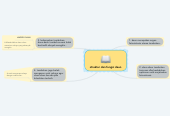Mind map: struktur dan fungsi daun