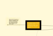Mind map: Constitucion Politica Estado Unidos Mexicanos