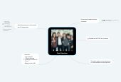 Mind map: One Direction