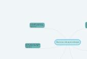 Mind map: Recursos de aprendizajes