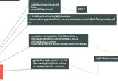 Mind map: โครงการพัฒนาสมรรถนะภาวะ ผู้นำ ระยะทางปฎิบัติงาน วันที่ 5-6 สิงหาคม 2560