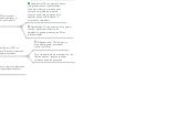 Mind map: Desarrollo Organizacional: Nace en 1962 para facilitar el crecimiento y desarrollo de las organizaciones