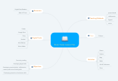 Mind map: Book Trailer Lesson Plan