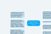 Mind map: INSTALACIONES Y TIPOS DE AMBIENTE EN UNA EMPRESA DE ALOJAMIENTO TURISTICO.