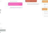 Mind map: Estructura del Sistema Educativo