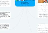 Mind map: Herramientas TIC (Tecnologías de la Información y la Comunicación)