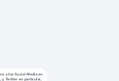 Mind map: LA EMPRESA 2.0