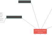 Mind map: controlar la cantidad del dinero