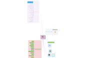 Mind map: Desarrollo Interpersonal