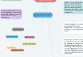 Mind map: Sistema de Información Administrativa