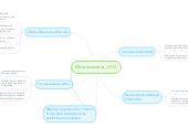 Mind map: Microeconomia_JOCL