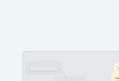 Mind map: Oficinas Literárias: Práticas de Linguagem Quer saber mais? Dia 04/08 - 13:30 às 17:30