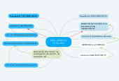 Mind map: BIEN JURIDICO TUTELADO