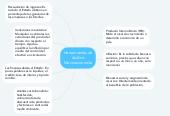 Mind map: Herramientas de Análisis Macroeconomía