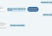 Mind map: Herramientas de Macroeconomía